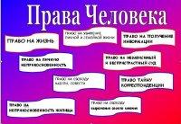Украина попала в список стран - нарушителей прав человека
